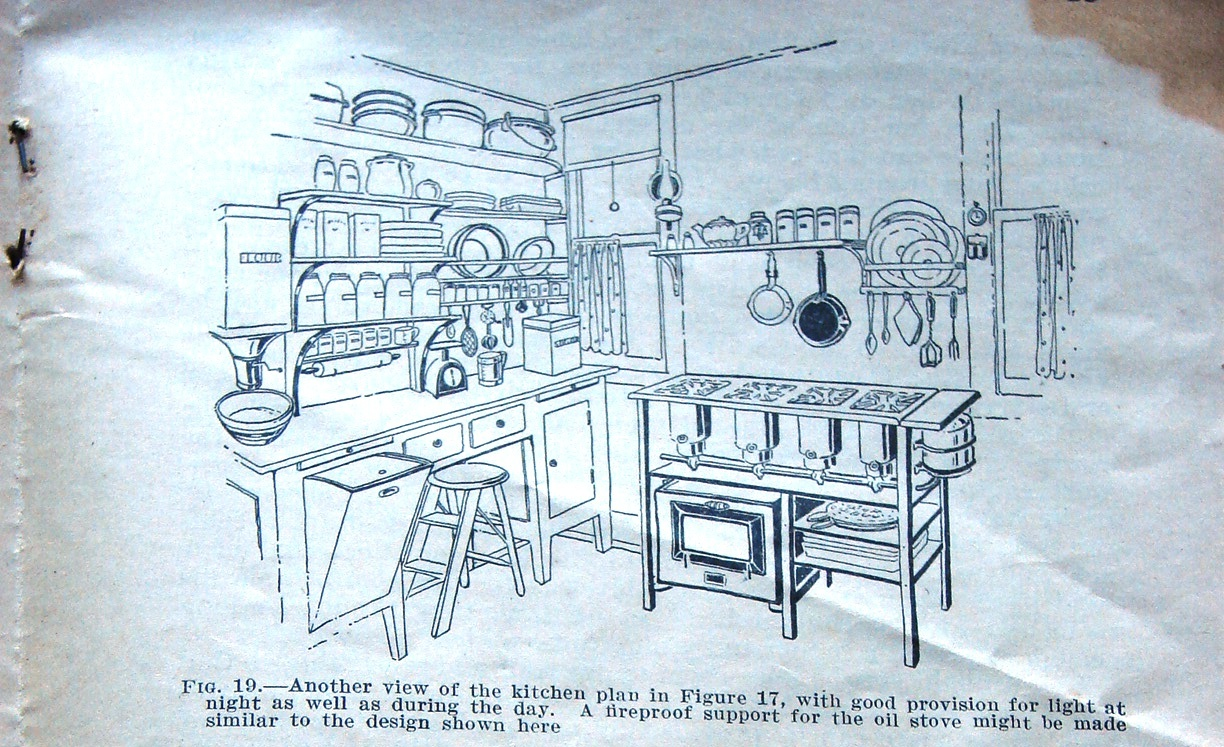 The Country Farm Home: Early Farm Kitchens