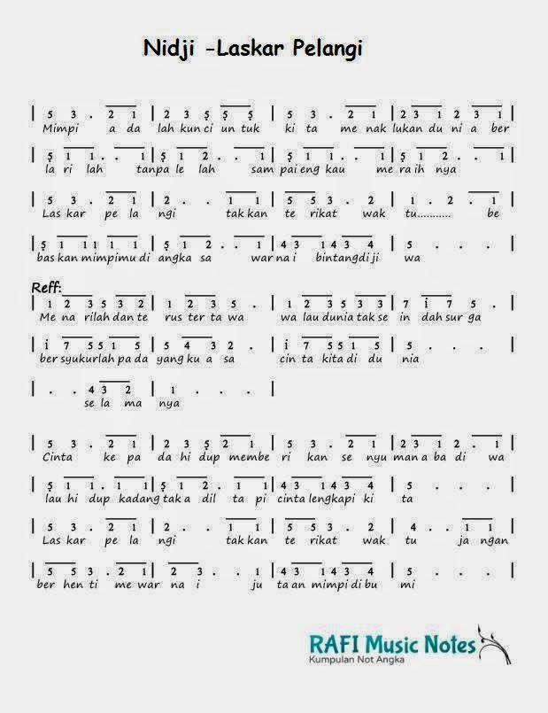 rafi music notes ™ : not angka : nidji - laskar pelangi