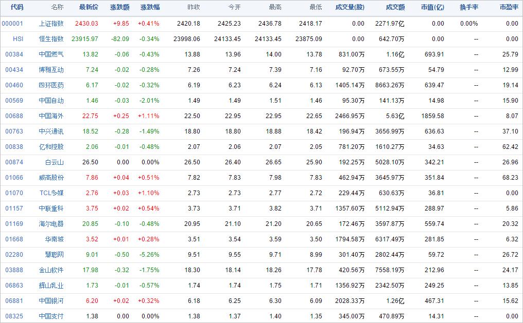中国株コバンザメ投資ウォッチ銘柄watch20141103