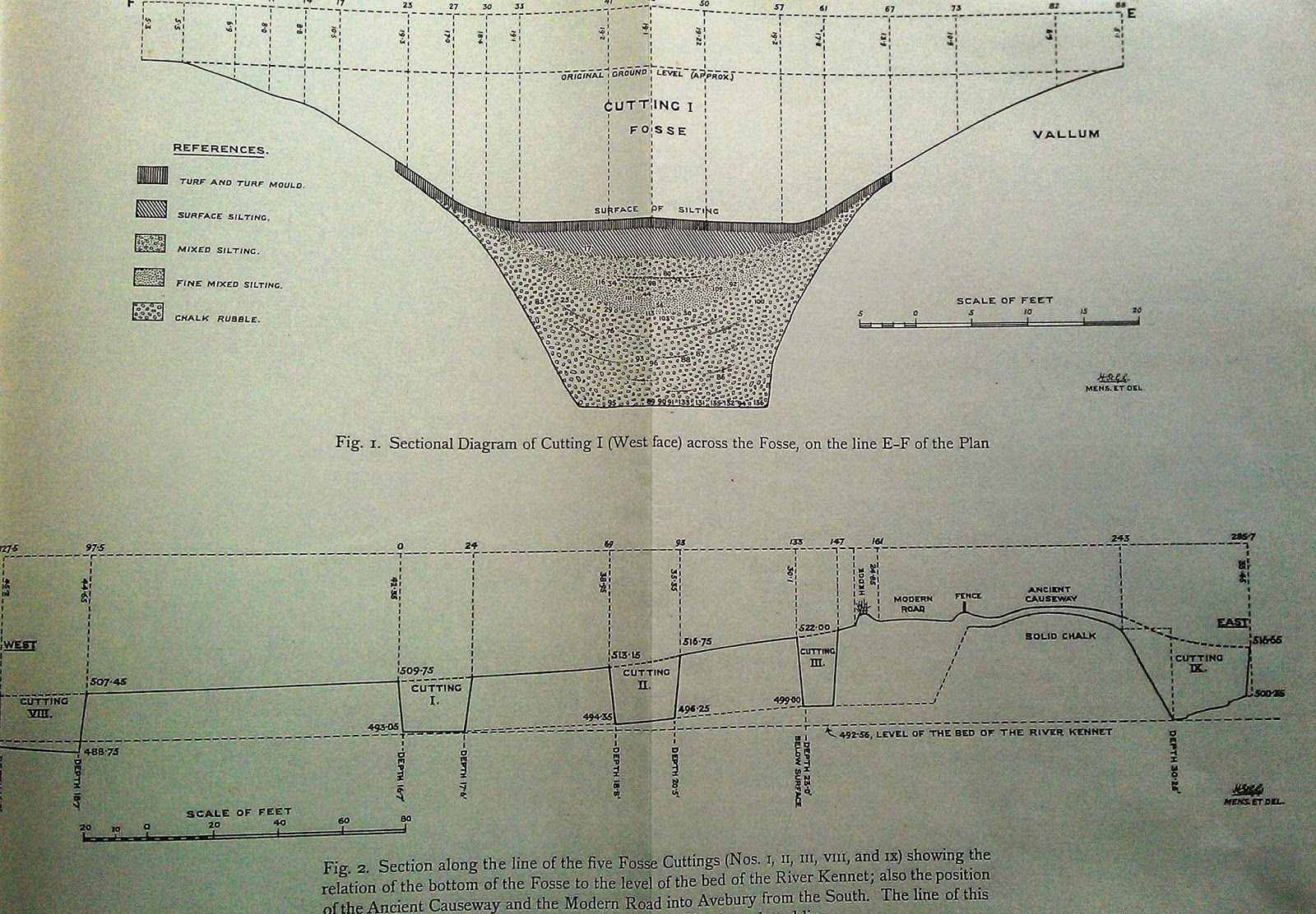 Avebury Cross-section by Grey 1914