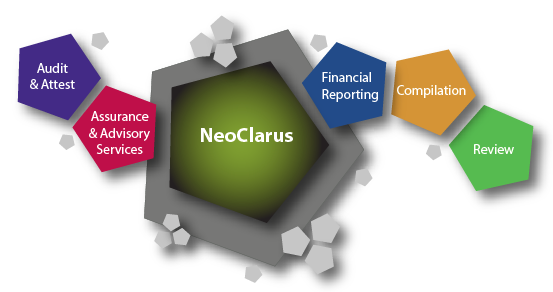 NeoClarus Blog