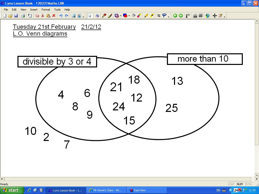 Mr Howes Class Maths Venn Diagrams Logic Diagram Examples The Second Has Word Divisible In It If A Number Is By 4 4x Table Can Be 3 Or