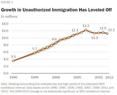 Ten Ways Immigrants Help Build and Strengthen Our Economy