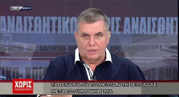 ΓΙΩΡΓΟΣ ΤΡΑΓΚΑΣ: Αυτό είναι το μυστικό σχέδιο της Ευρώπης για την Ελλάδα (βίντεο)