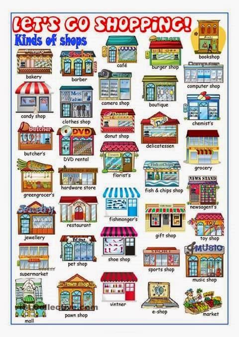 english honori garcia  kinds of shops