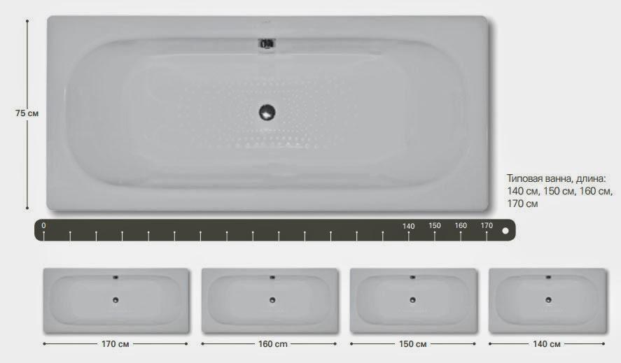 Сантехника VitrA из стали: ванны и душевые поддоны