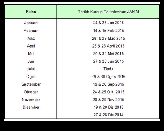 Jadual Tarikh Kursus Perkahwinan JAKIM 2015