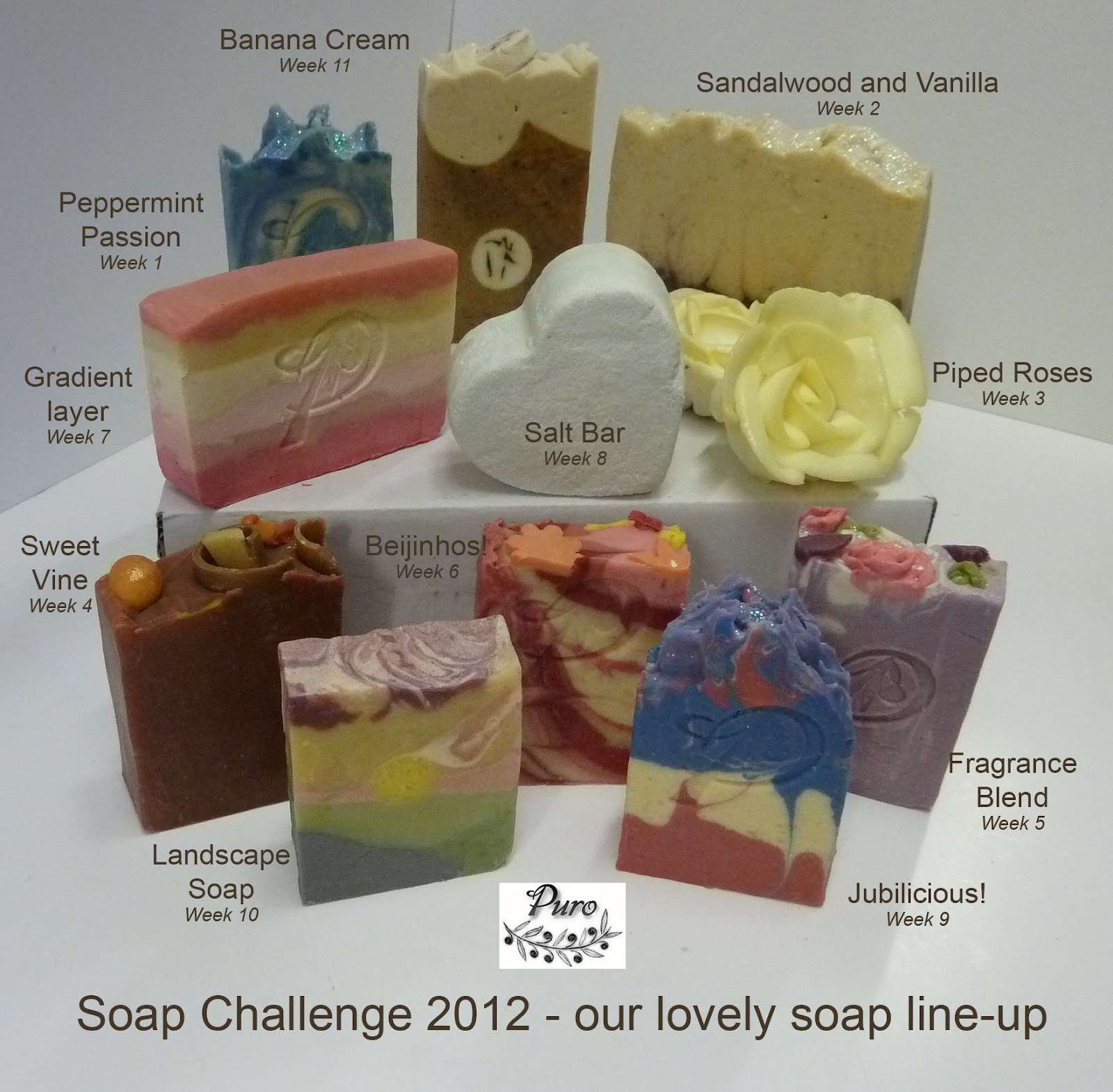 PURO SOAPS: Soap Challenge - Final Thoughts
