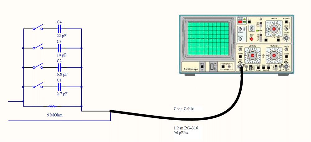 homemade oscilloscope passive probe Scheme setup