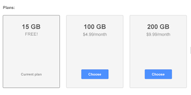 Storage Space For Google Account
