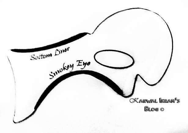 Smokey Eye Make Up Stencil