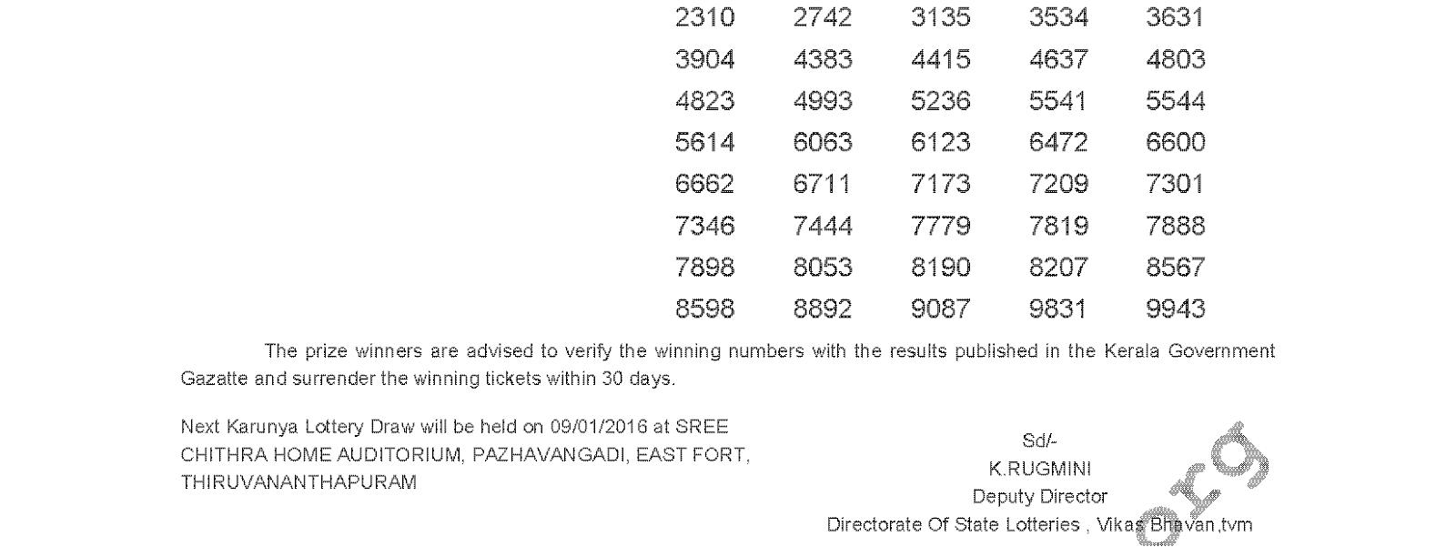 KARUNYA Lottery KR 222 Result 2-1-2016