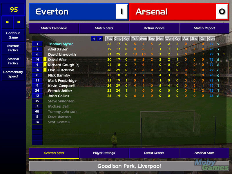 championship manager 99 00 best tactics