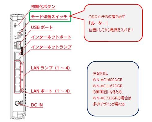 動作モード切替スイッチを「ルーター」位置にしてからI・O製ルータの電源を入れる