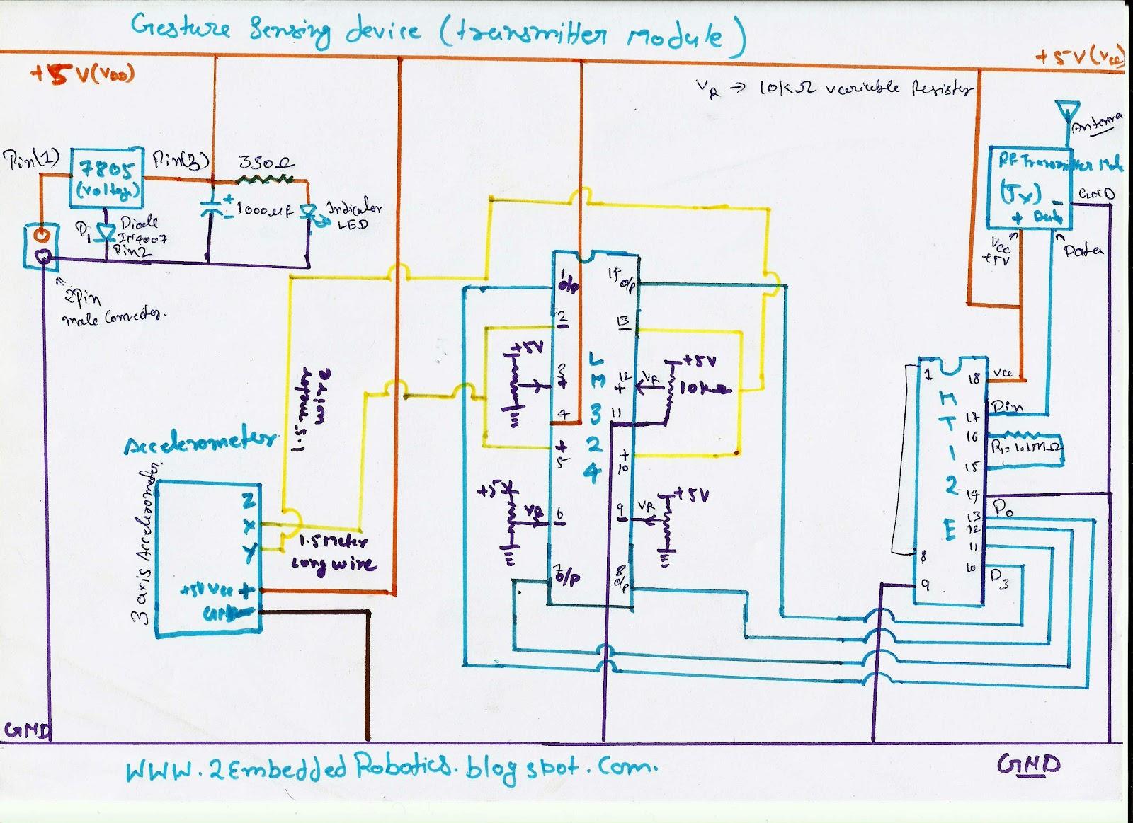 GESTURE CONTROLLED ROBOTAccelerometer based 2embeddedrobotics