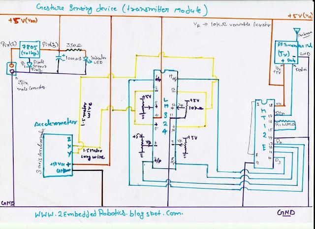 bently nevada wiring diagram  | 1920 x 2103