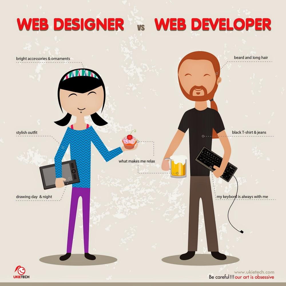 Web Developer Vs Ux Designer Salary