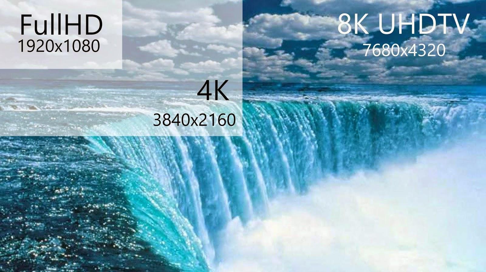 8K-IMAK-UHDTV