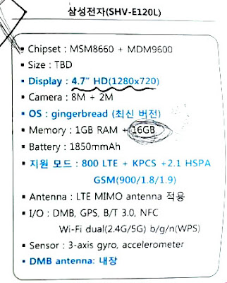  Specs leaked of HD Android smartphone