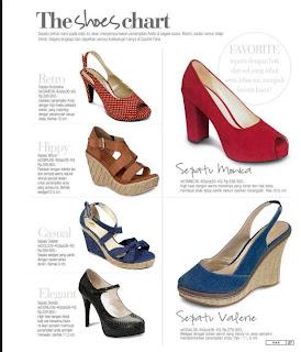 Katalog Sophie Martin Paris terbaru edisi Desember ...