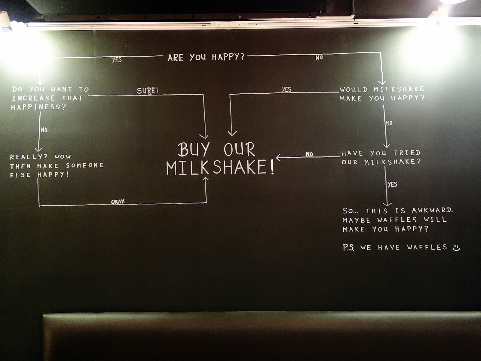 The Bro Code strictly specifies that each milkshake is hand crafted to order though