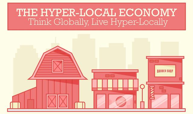 Hyper-Local Food