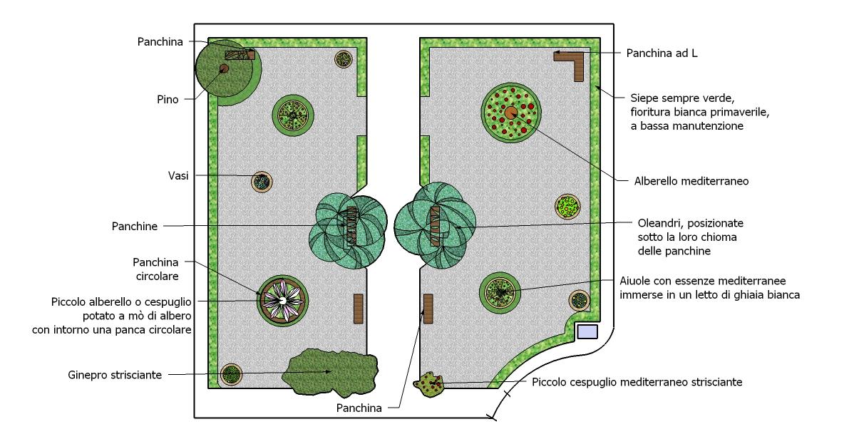 Le essenziali progetto riqualificazione giardino condominiale - Giardino condominiale ...