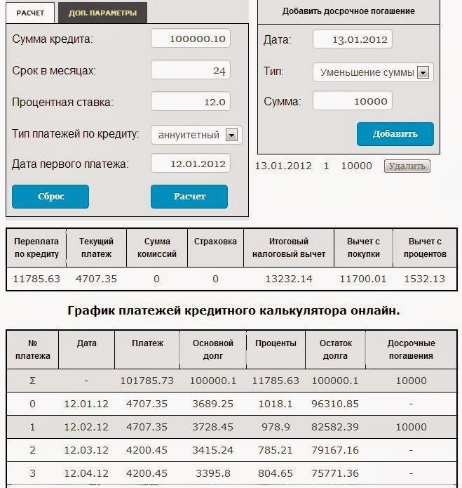 Взять кредит в валюте украина