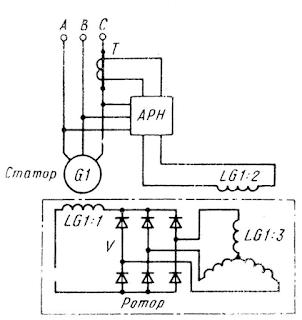 Принцип автоматического регулирования напряжения бесщеточных генераторов