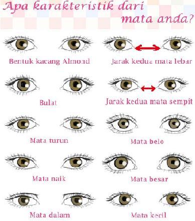 Jenis Mata Yang Mencerminkan Kepribadian Seseorang