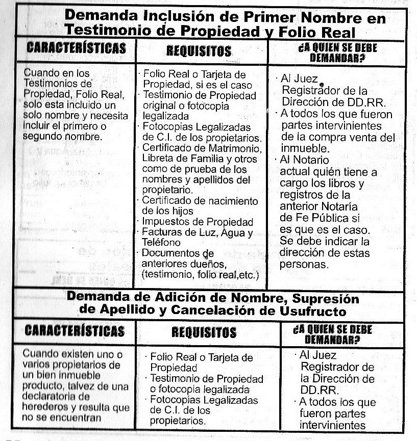 Demanda inclusi n de primer nombre en testimonio de for Modelo demanda clausula suelo