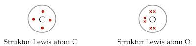 Struktur Lewis atom C dan O