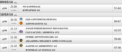 Δ΄ ΑΝΔΡΩΝ 18Η ΑΓΩΝΙΣΤΙΚΗ