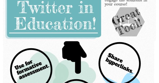 11 Effective Ways to Use Twitter in Education