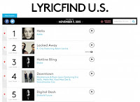 Billboard LyricFind Chart image