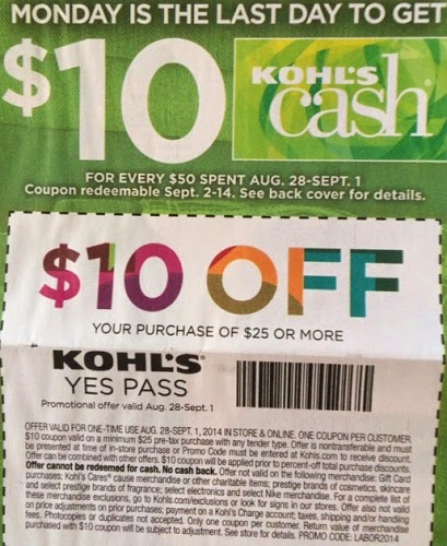 Kohls coupons save w december 2015 promo codes caroldoey