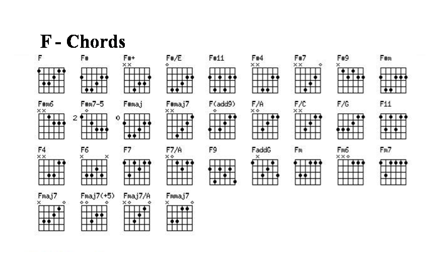 Gambar Kunci Chord Gitar | Auto Design Tech