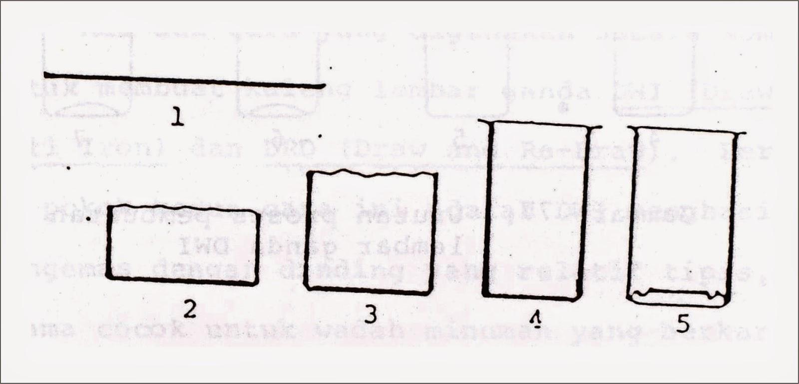 Deeuwi kemasan kaleng proses pengalengan exp nescaffe bahan pembuat kaleng drd adalah plat timah dengan ketebalan 02 mm tahap tahap pembuatan kaleng drd dapat dilihat pada gambar 2 anonim 2010 ccuart Gallery