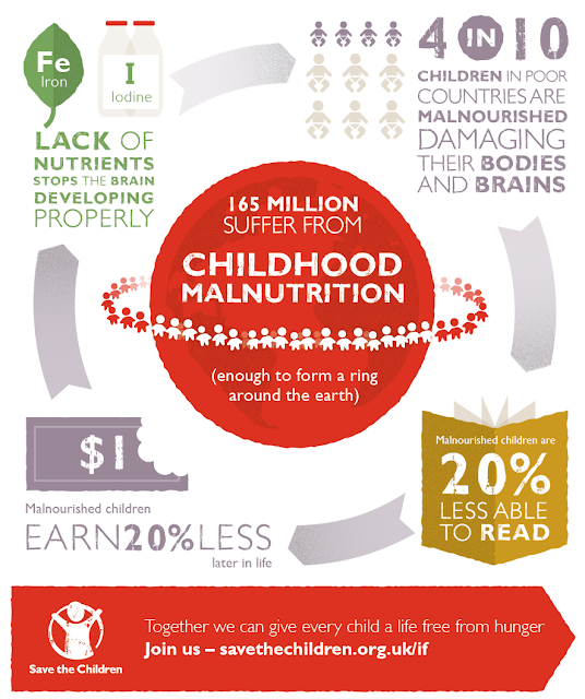 Save the Children Global Literacy Crisis Infographic