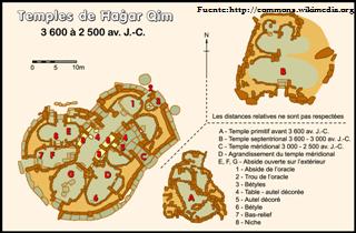 Plano de Hagar Qim y Mnjadra