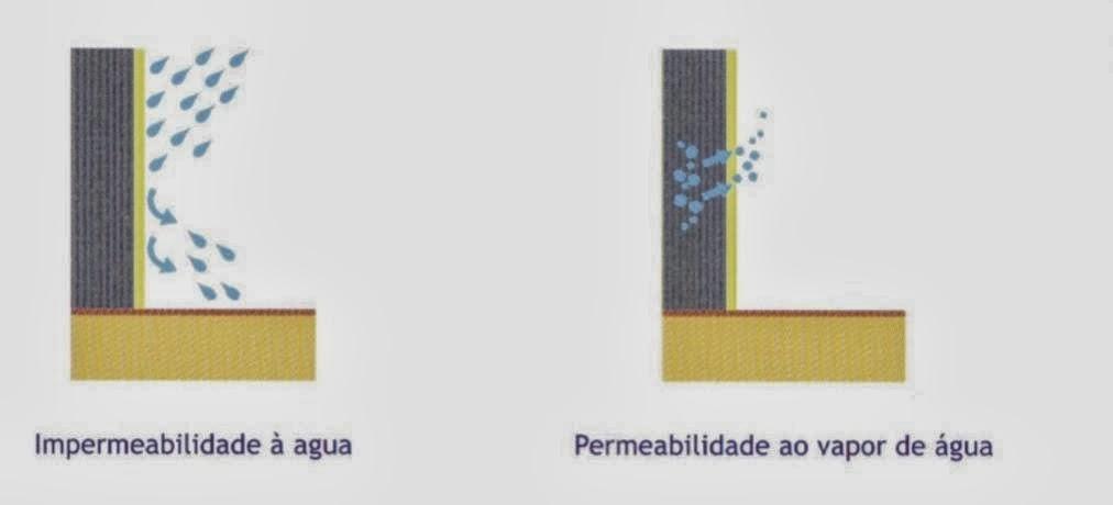 Esquematização-do-revestimento-ideal-pintar-a-casa