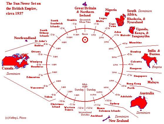 Mapa Indo-brytyjskiego imperium slonca