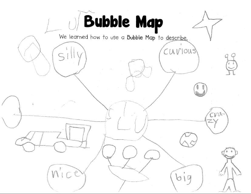 6 bubble map