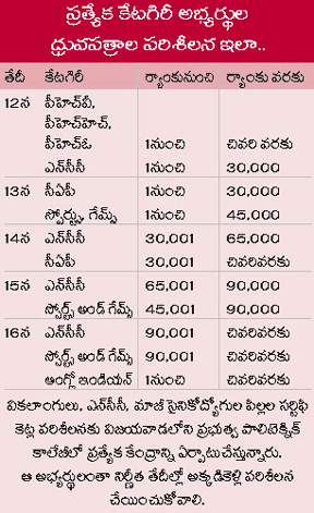AP EAMCET 2015 Certificate Verification for Special Category