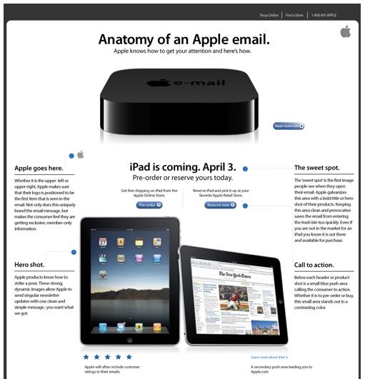 Brandflakesforbreakfast Anatomy Of An Apple Email