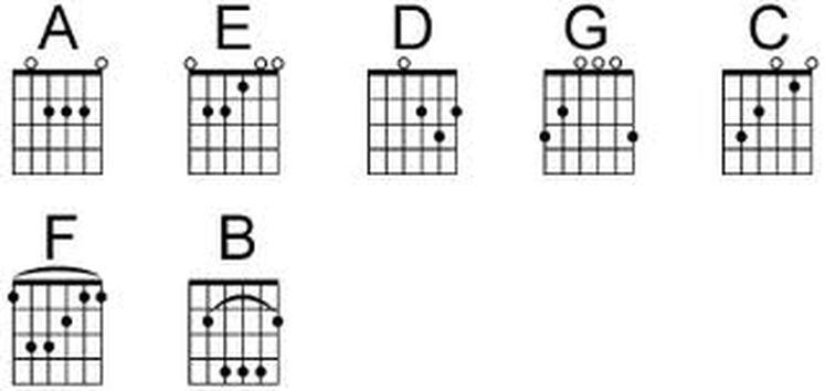 Herdiana Kunci Gitar