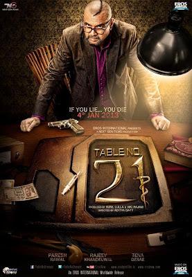 Table No.21 – DVDRIP SUBTITULADO