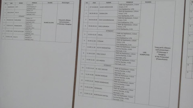 Jadwal Ujian Laporan Presentasi Hasil Praktek Kerja Industri Siswa Kelas XI SMK Negeri 2 Tambusai Utara