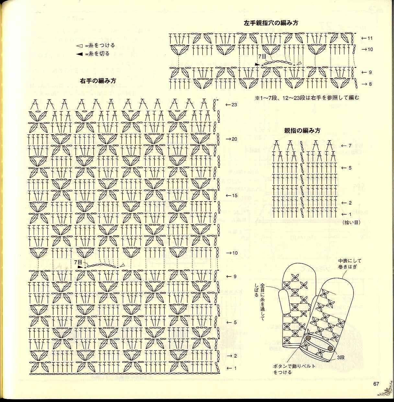 Perfecto Patrón De Crochet Para Mitones Inspiración - Manta de Tejer ...