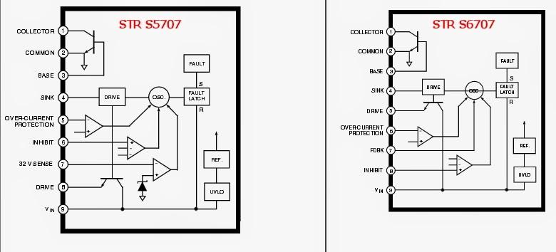 CARA MODIFIKASI STR S5707 DAN 6707